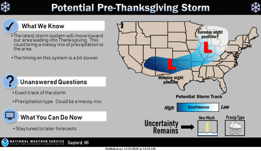 20201121 APX Storm graphic.png