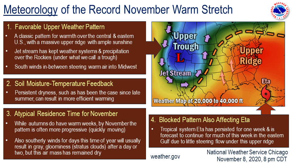 Nov 9th LOT Graphic Record Warmth.png