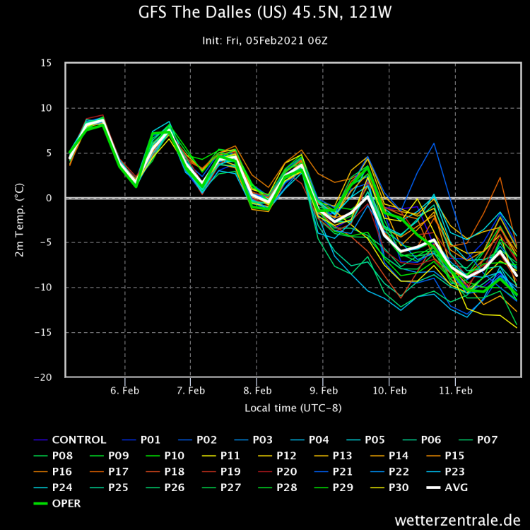 gfs-the-dalles-us-455n-1.png