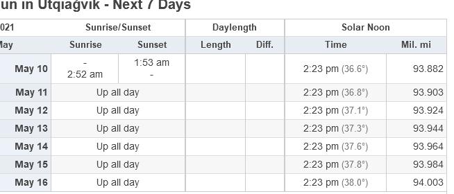 Screenshot_2021-05-10 Sun moon times today, Utqiaġvik, Alaska, USA.png