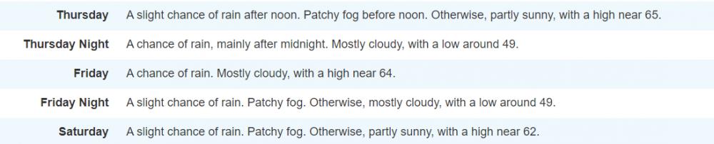 rain chances.PNG